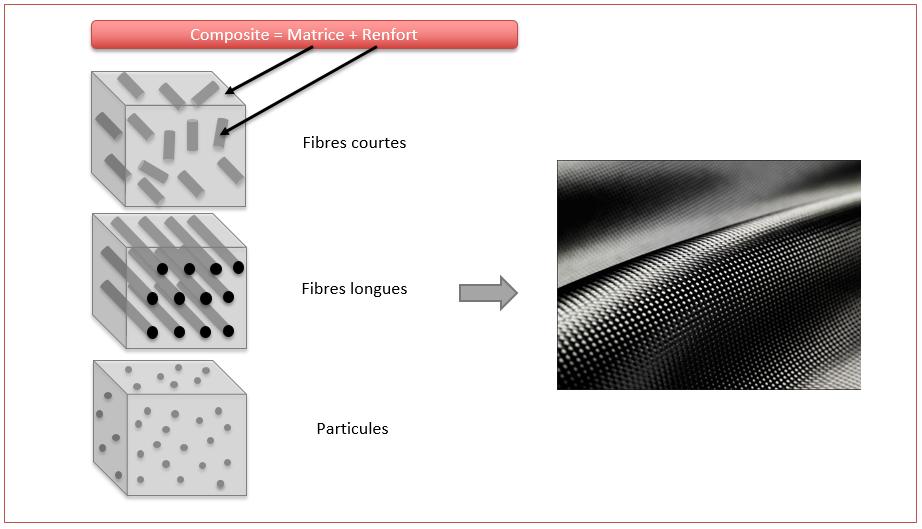 mat riaux composites organiques les tendances et drivers des thermoplastiques. Black Bedroom Furniture Sets. Home Design Ideas